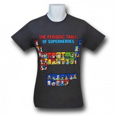 DC Universe Periodic Table